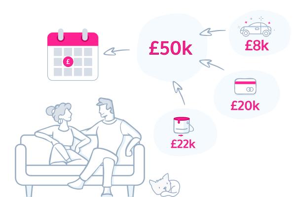 loan.co.uk Offer 4141  page